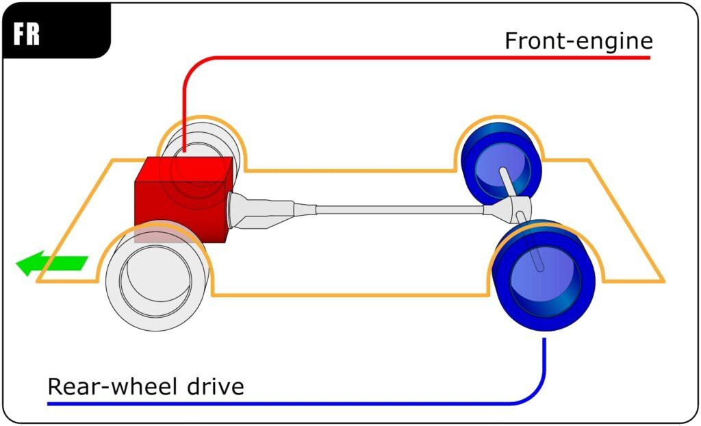 Géométrie des roues Force Tyre